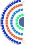 Rozwój systemów organizacji teatrów w Europie